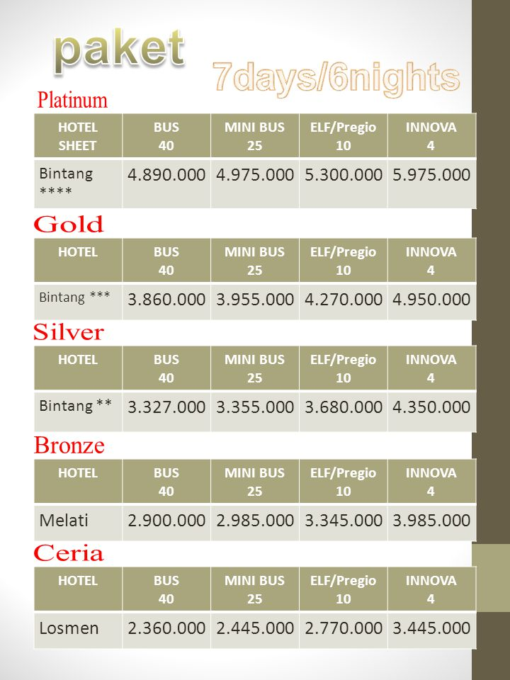 paket 7days/6nights Platinum Gold Silver Bronze Ceria 4.890.000