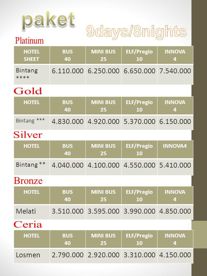 paket 9days/8nights Platinum Gold Silver Bronze Ceria 6.110.000