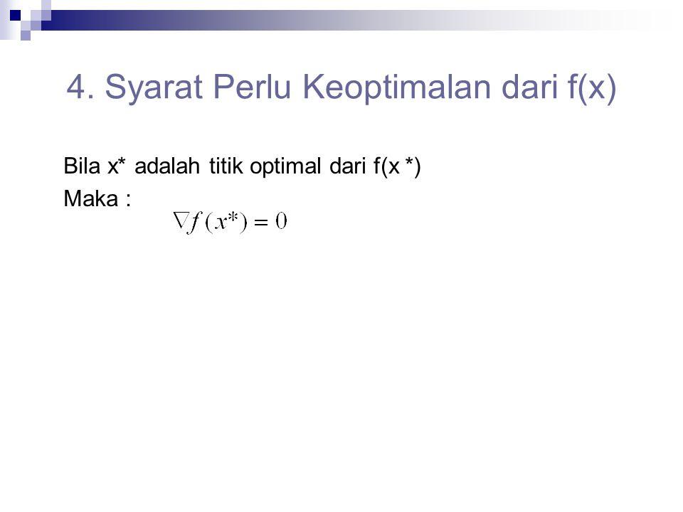 4. Syarat Perlu Keoptimalan dari f(x)