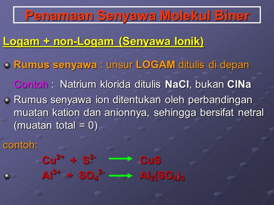 Penamaan Senyawa Molekul Biner