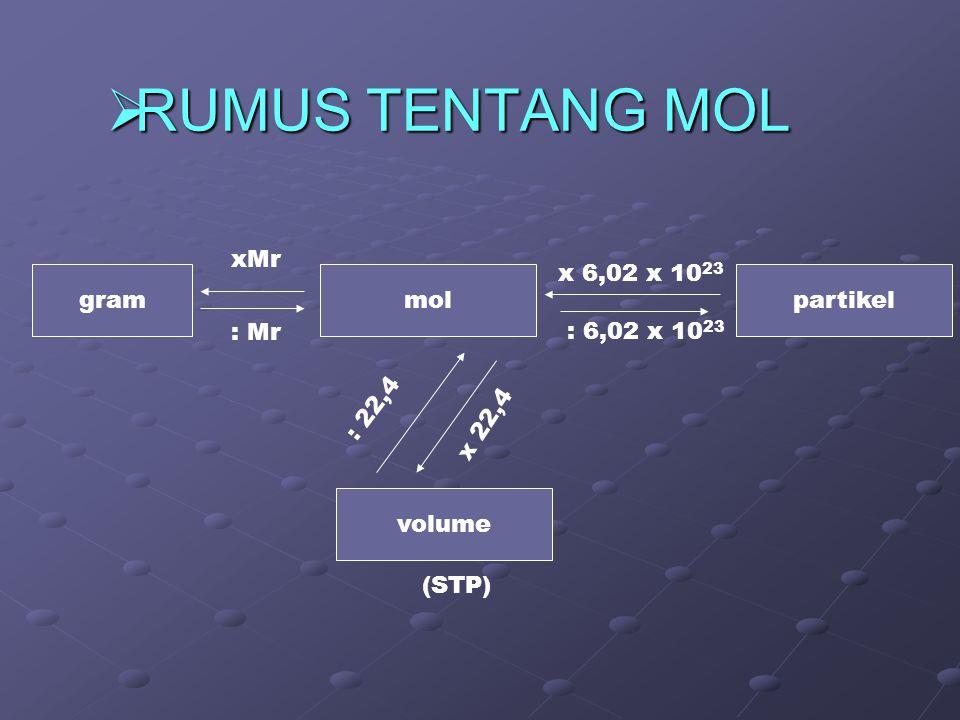 RUMUS TENTANG MOL xMr x 6,02 x 1023 gram mol partikel : Mr