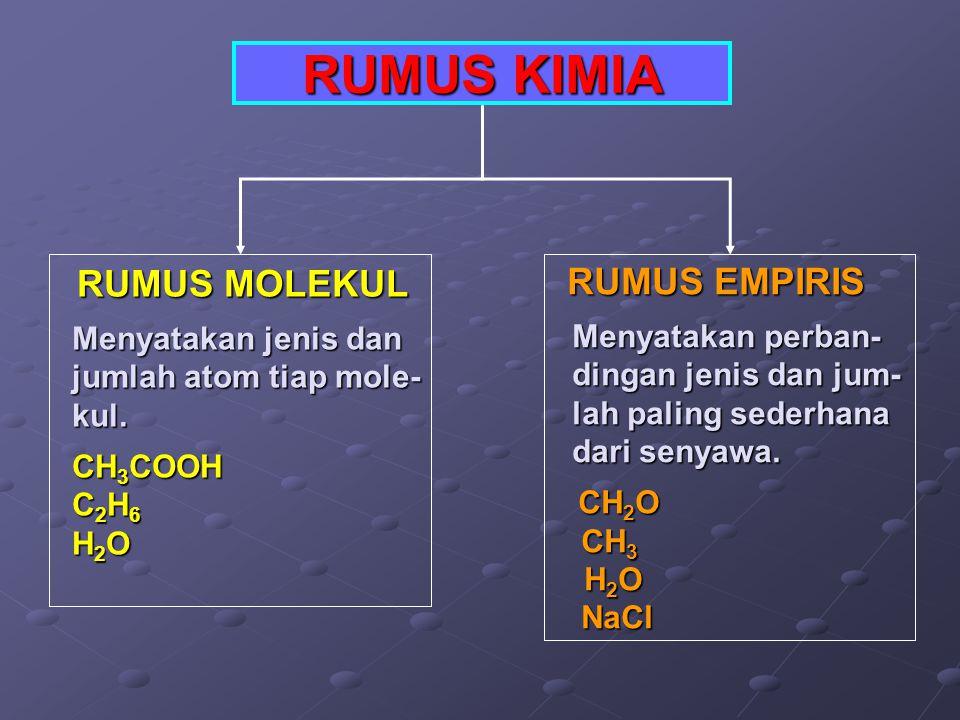 RUMUS KIMIA RUMUS MOLEKUL Menyatakan jenis dan jumlah atom tiap mole-kul. CH3COOH C2H6 H2O.