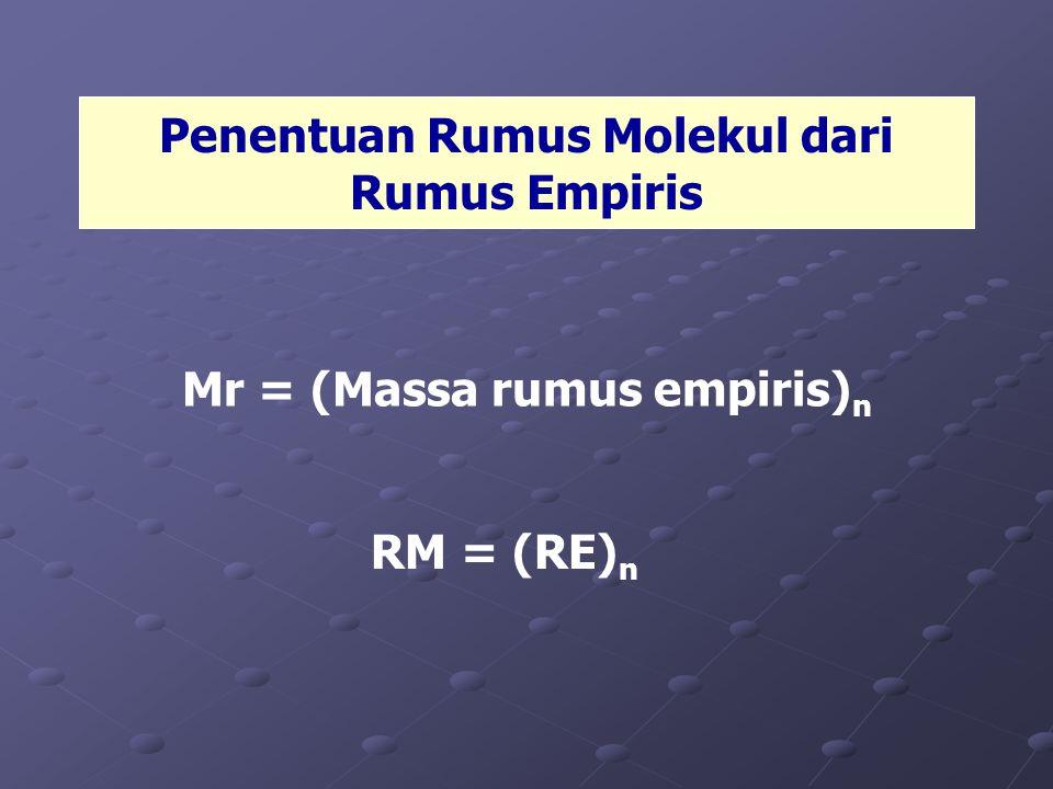 Penentuan Rumus Molekul dari Rumus Empiris Mr = (Massa rumus empiris)n
