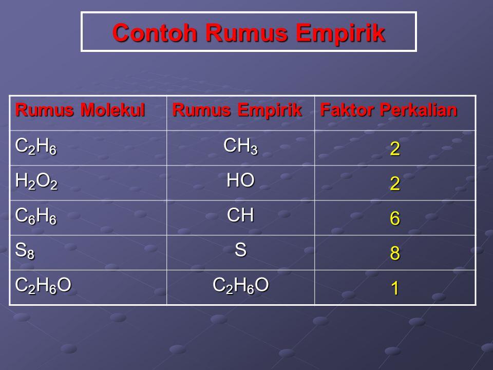 Contoh Rumus Empirik C2H6 CH3 2 H2O2 HO C6H6 CH 6 S8 S 8 C2H6O 1