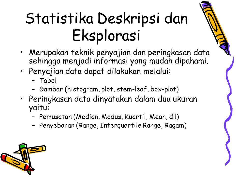 Statistika Deskripsi dan Eksplorasi