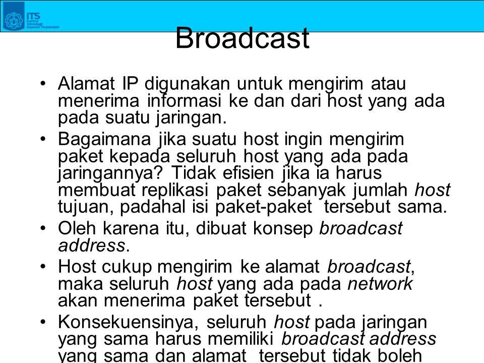 Broadcast Alamat IP digunakan untuk mengirim atau menerima informasi ke dan dari host yang ada pada suatu jaringan.