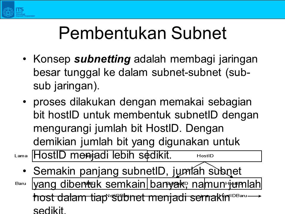 Pembentukan Subnet Konsep subnetting adalah membagi jaringan besar tunggal ke dalam subnet-subnet (sub-sub jaringan).