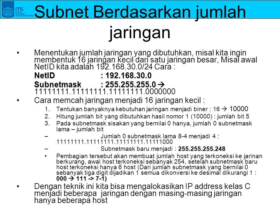 Subnet Berdasarkan jumlah jaringan