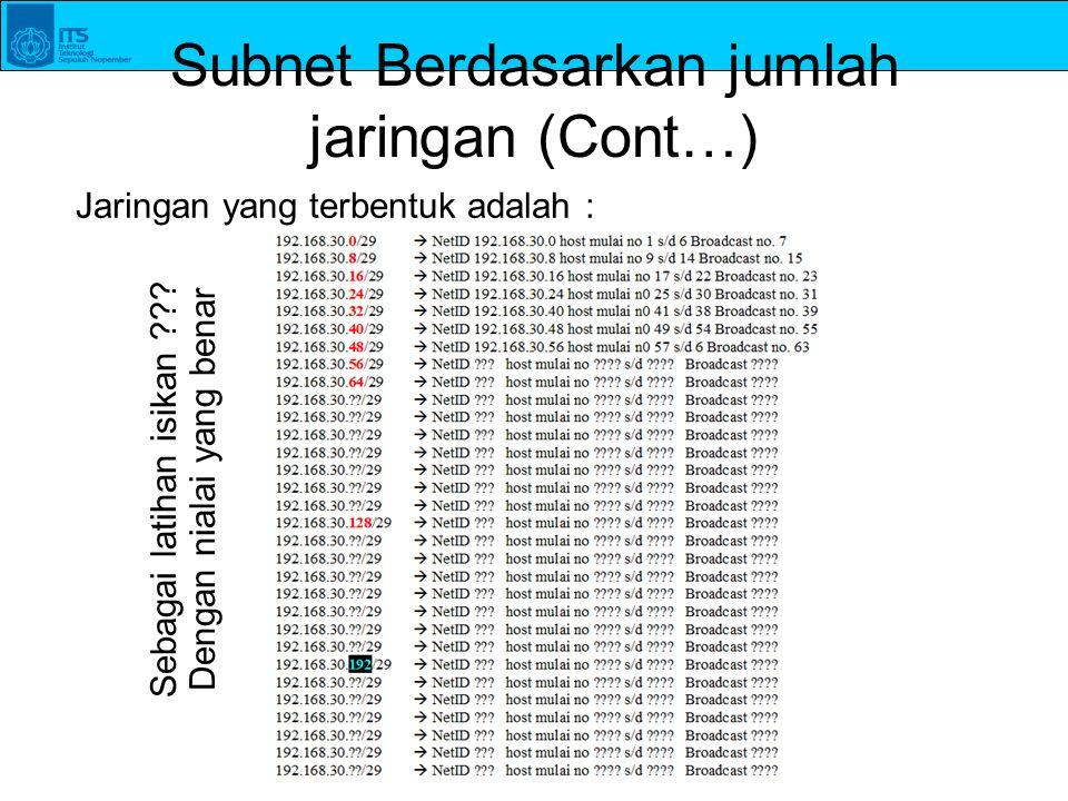 Subnet Berdasarkan jumlah jaringan (Cont…)