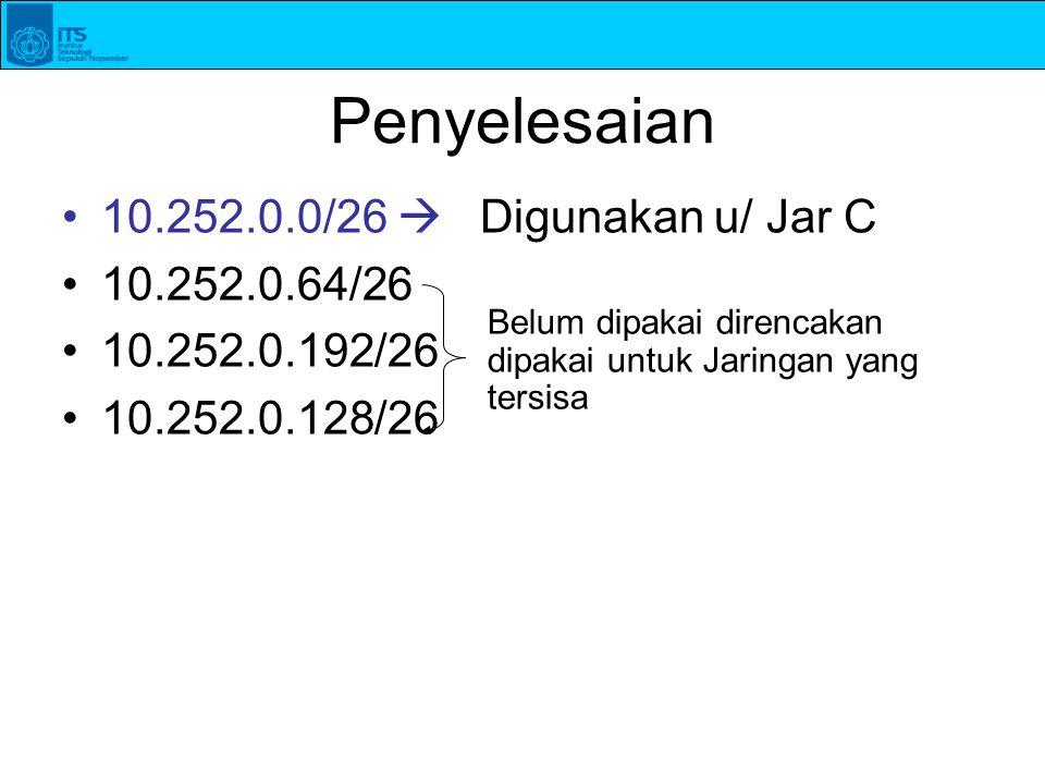 Penyelesaian 10.252.0.0/26  Digunakan u/ Jar C 10.252.0.64/26