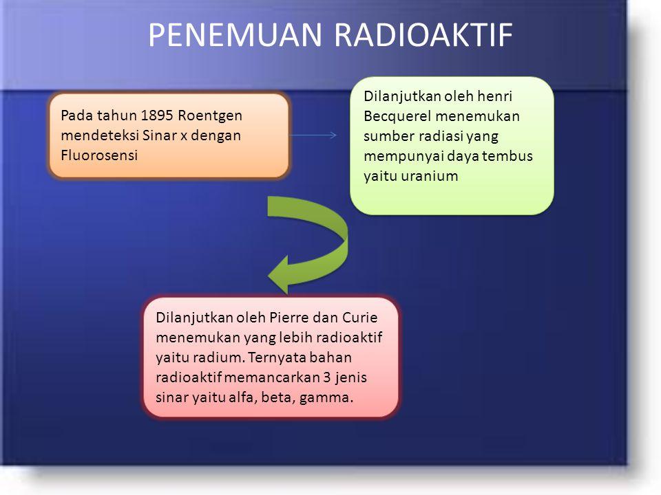 PENEMUAN RADIOAKTIF Dilanjutkan oleh henri Becquerel menemukan sumber radiasi yang mempunyai daya tembus yaitu uranium.