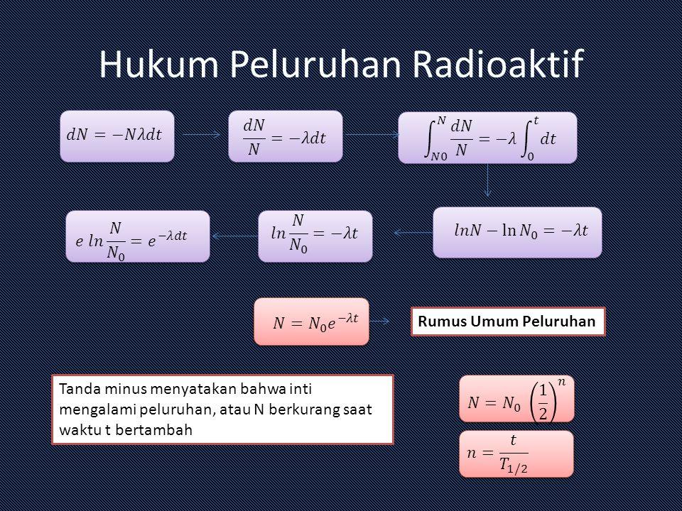 Hukum Peluruhan Radioaktif