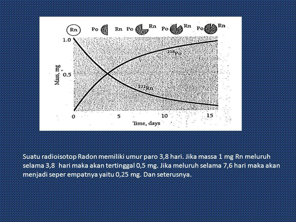 Suatu radioisotop Radon memiliki umur paro 3,8 hari