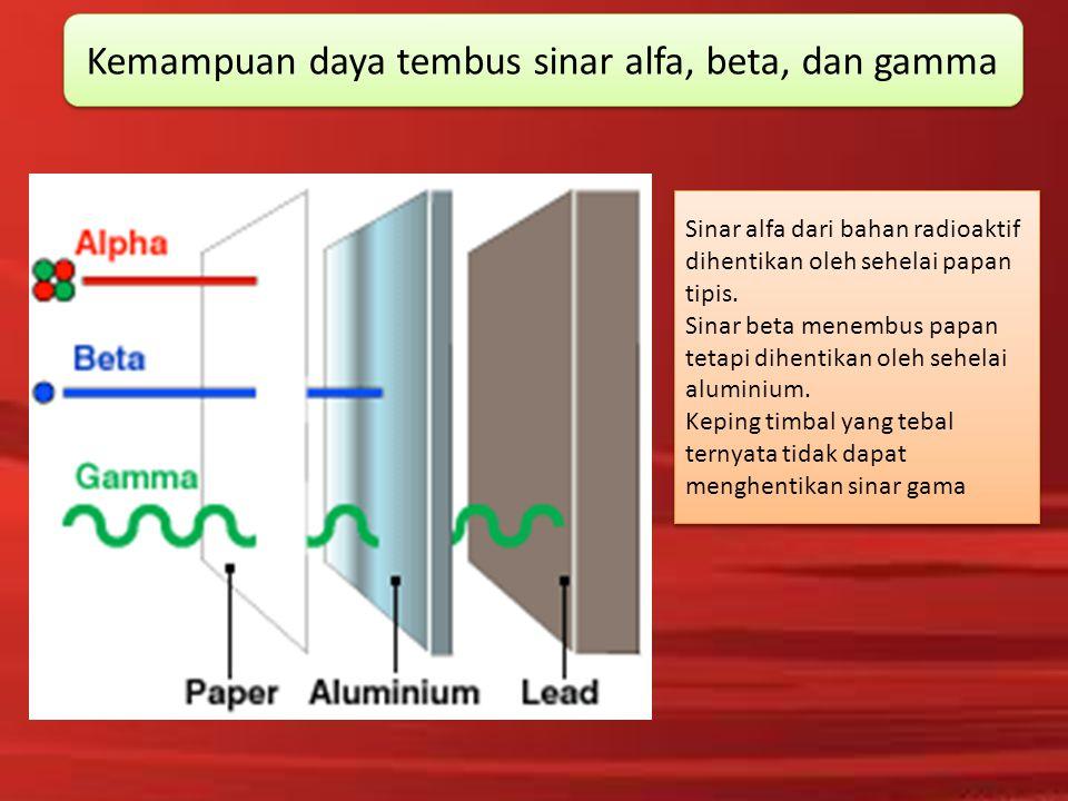 Kemampuan daya tembus sinar alfa, beta, dan gamma