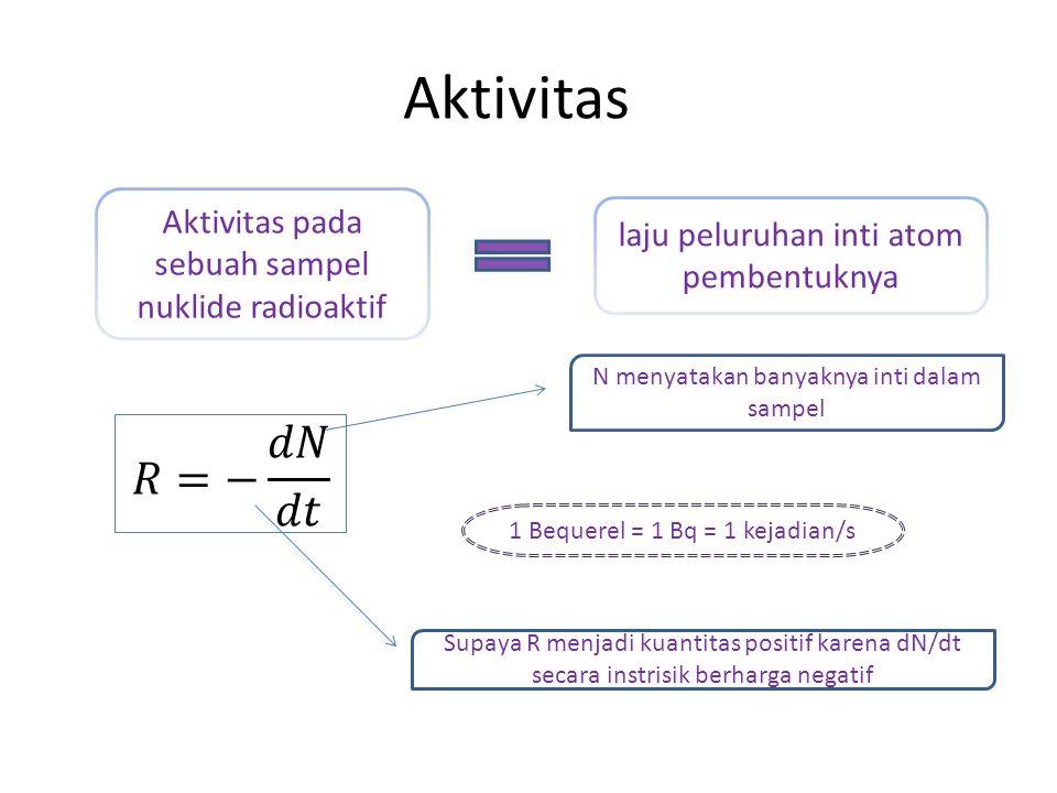 Aktivitas 𝑅=− 𝑑𝑁 𝑑𝑡 Aktivitas pada sebuah sampel nuklide radioaktif