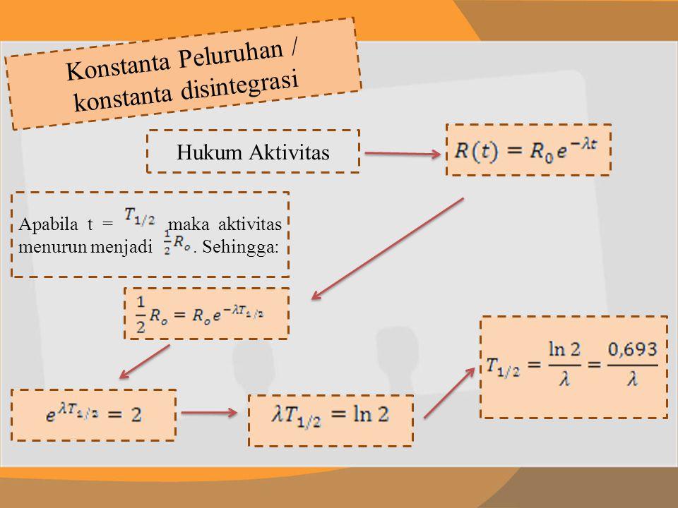 Konstanta Peluruhan / konstanta disintegrasi