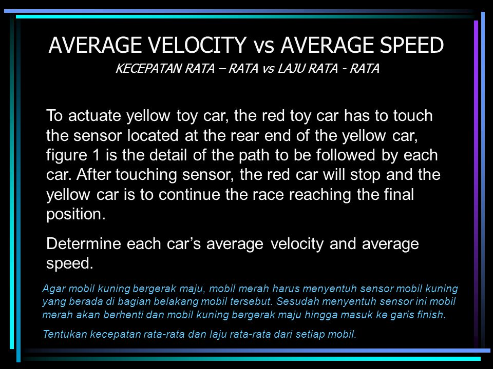 AVERAGE VELOCITY vs AVERAGE SPEED