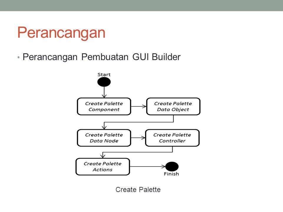 Perancangan Perancangan Pembuatan GUI Builder Create Palette