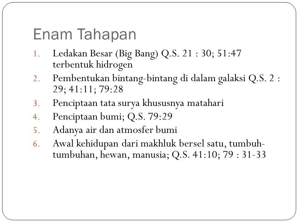 Enam Tahapan Ledakan Besar (Big Bang) Q.S. 21 : 30; 51:47 terbentuk hidrogen.