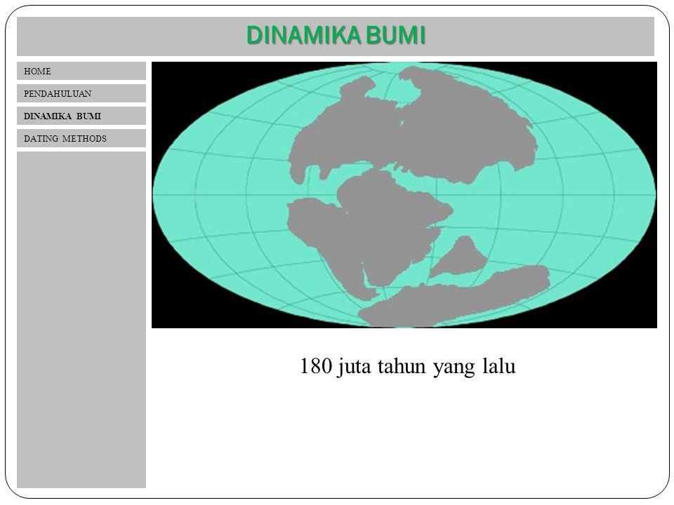DINAMIKA BUMI 180 juta tahun yang lalu HOME PENDAHULUAN DINAMIKA BUMI