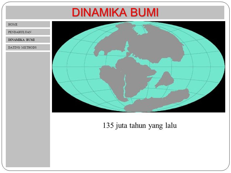 DINAMIKA BUMI 135 juta tahun yang lalu HOME PENDAHULUAN DINAMIKA BUMI