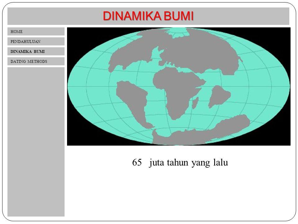 DINAMIKA BUMI 65 juta tahun yang lalu HOME PENDAHULUAN DINAMIKA BUMI