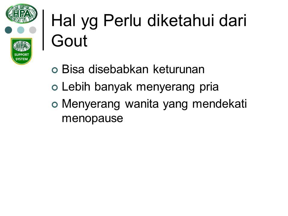 Hal yg Perlu diketahui dari Gout