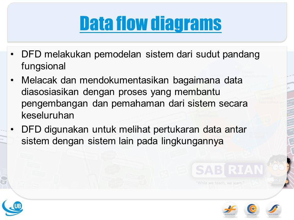 Data flow diagrams DFD melakukan pemodelan sistem dari sudut pandang fungsional.