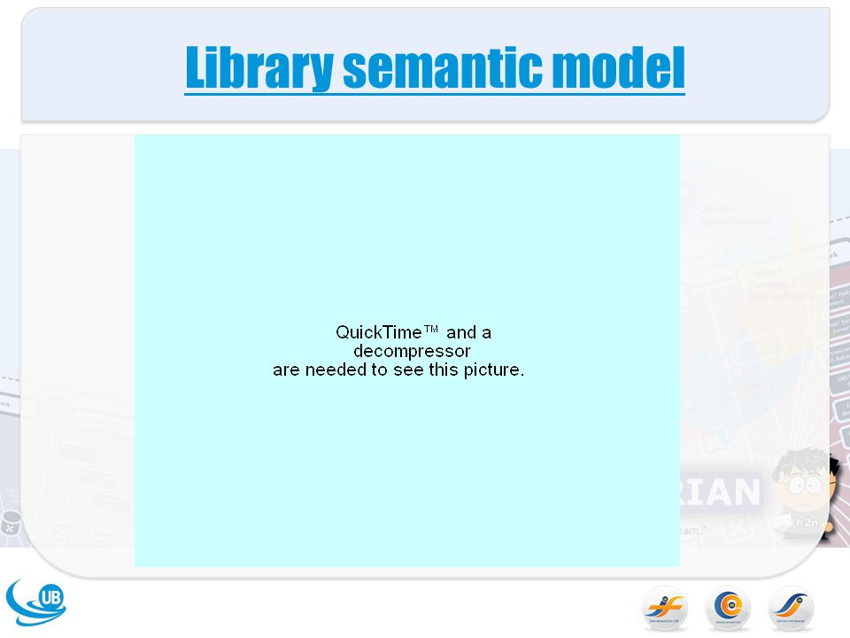 Library semantic model