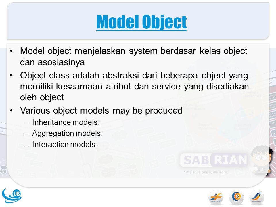 Model Object Model object menjelaskan system berdasar kelas object dan asosiasinya.