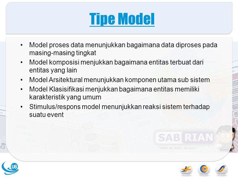 Tipe Model Model proses data menunjukkan bagaimana data diproses pada masing-masing tingkat.