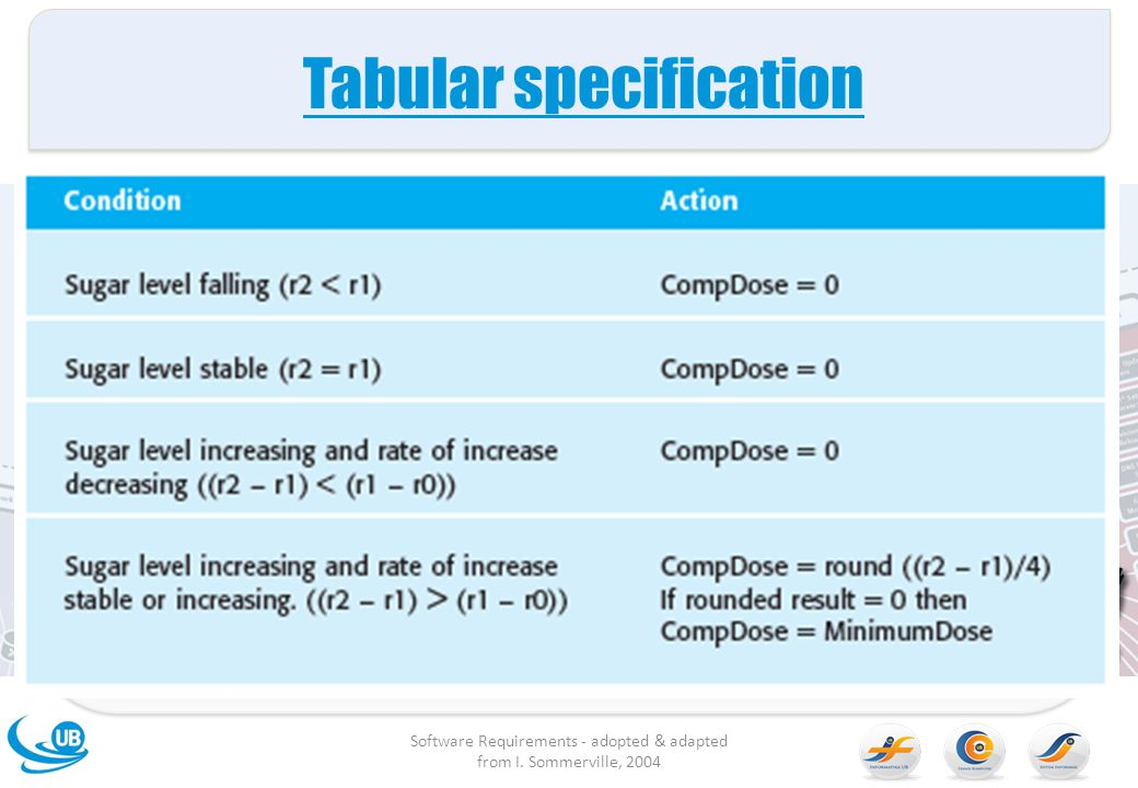 Tabular specification