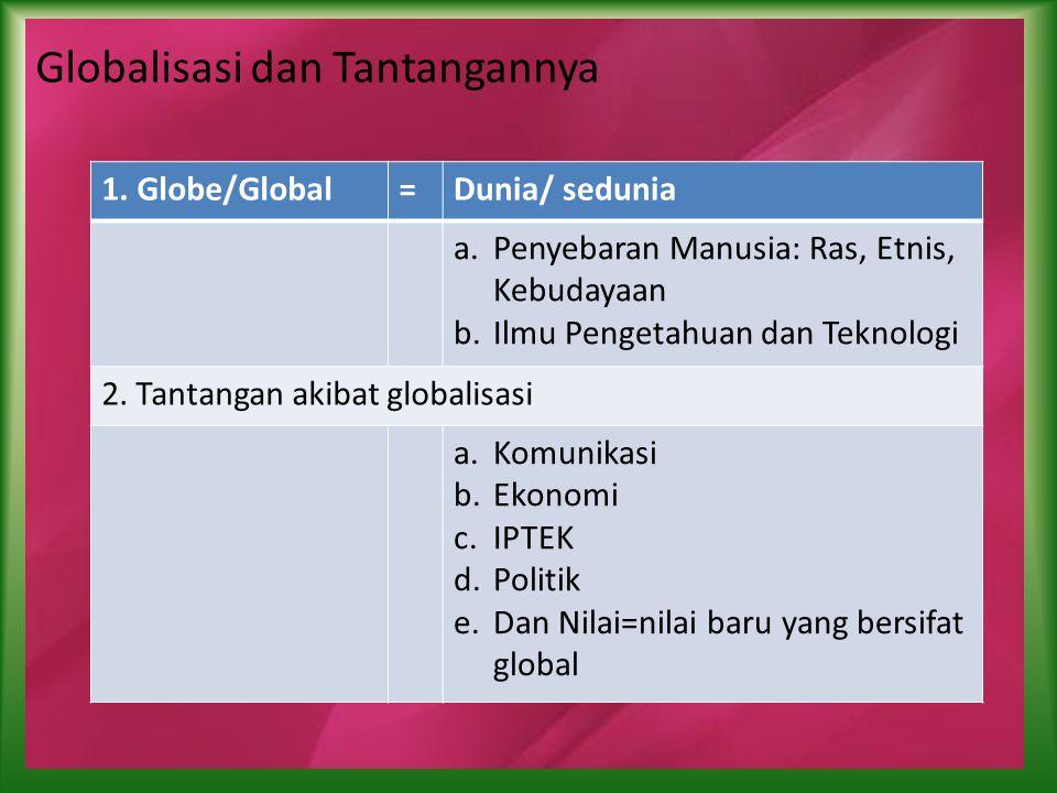 Globalisasi dan Tantangannya