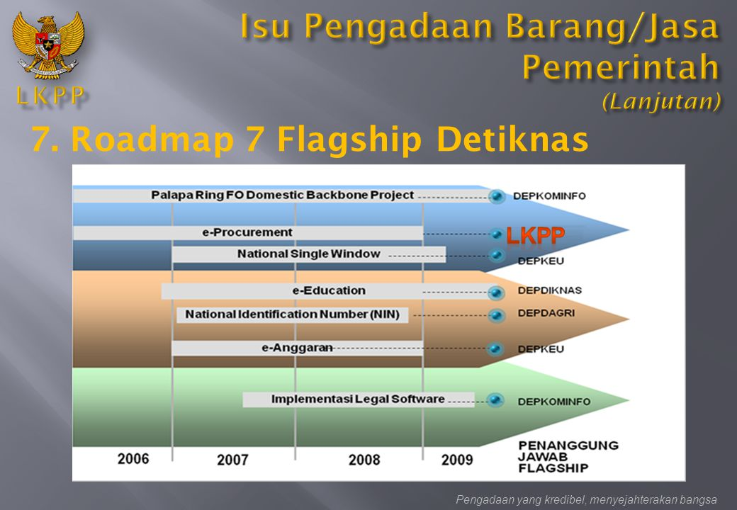 7. Roadmap 7 Flagship Detiknas