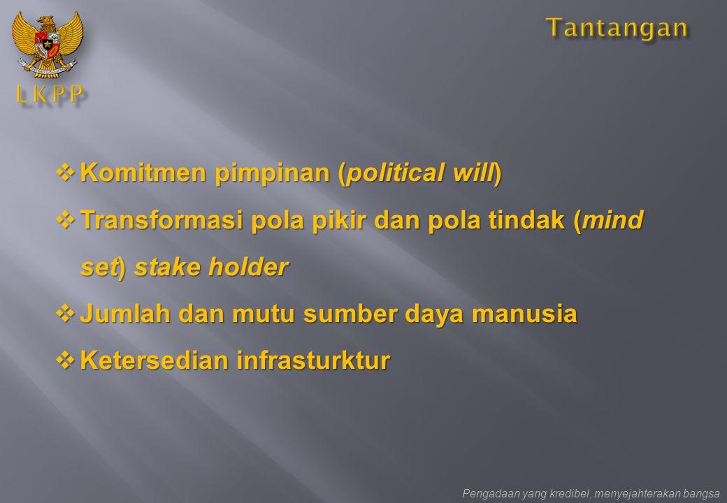Komitmen pimpinan (political will)