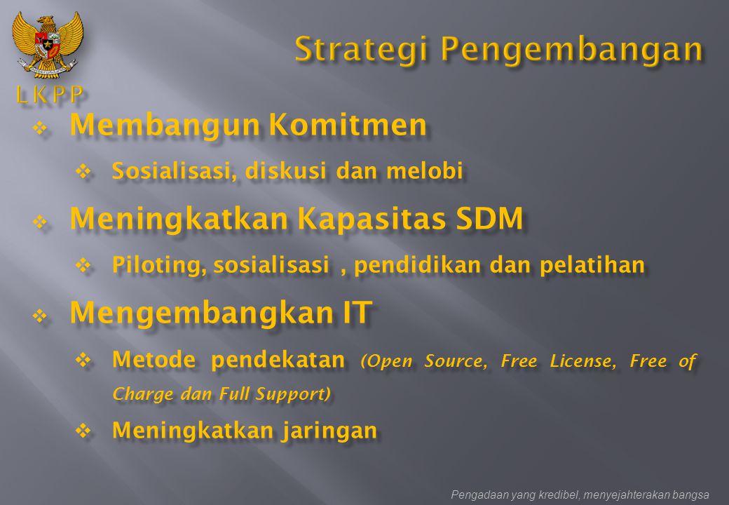 Strategi Pengembangan