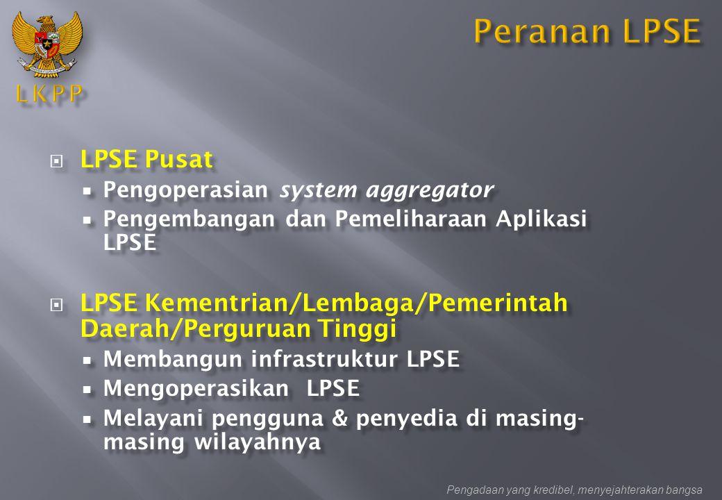 Peranan LPSE LPSE Pusat