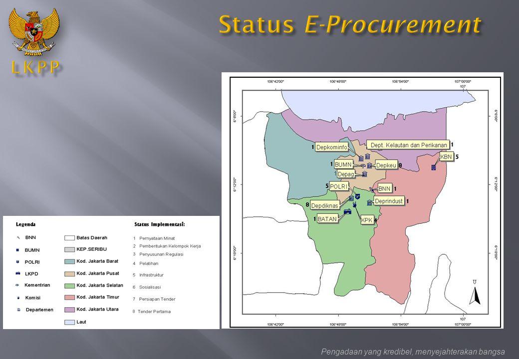 Status E-Procurement Pengadaan yang kredibel, menyejahterakan bangsa