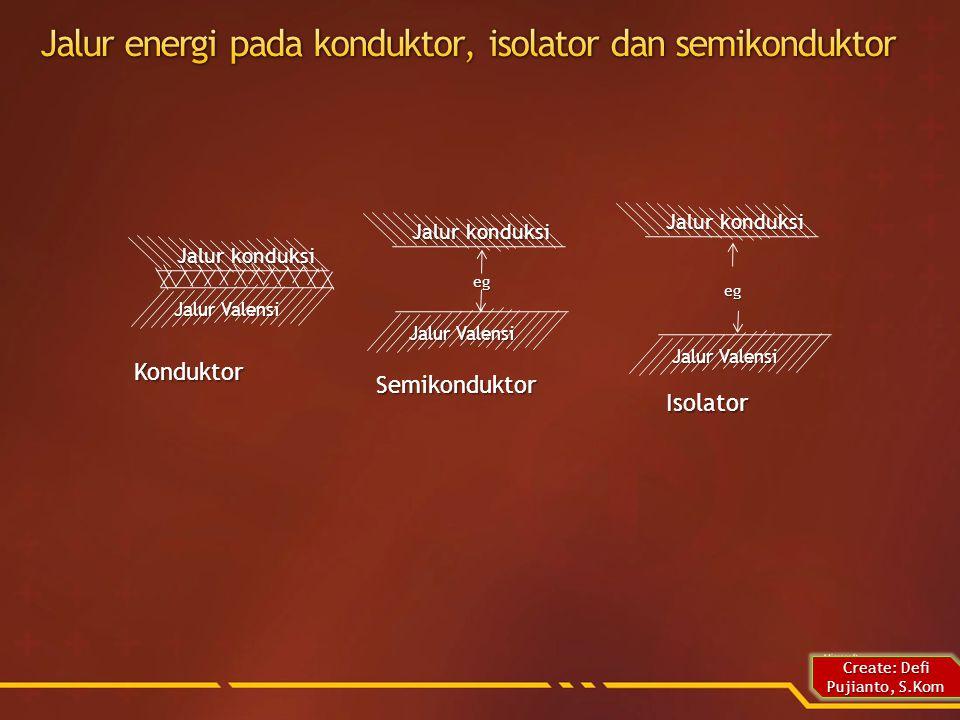 Jalur energi pada konduktor, isolator dan semikonduktor