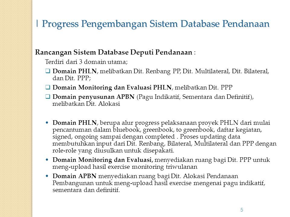 | Progress Pengembangan Sistem Database Pendanaan