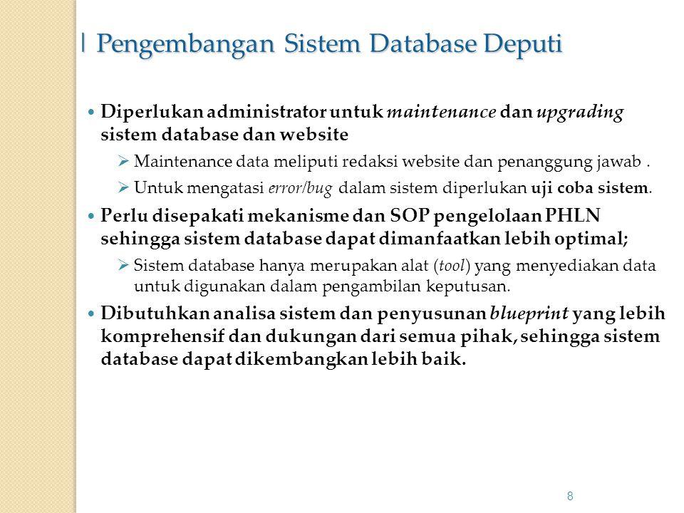 | Pengembangan Sistem Database Deputi
