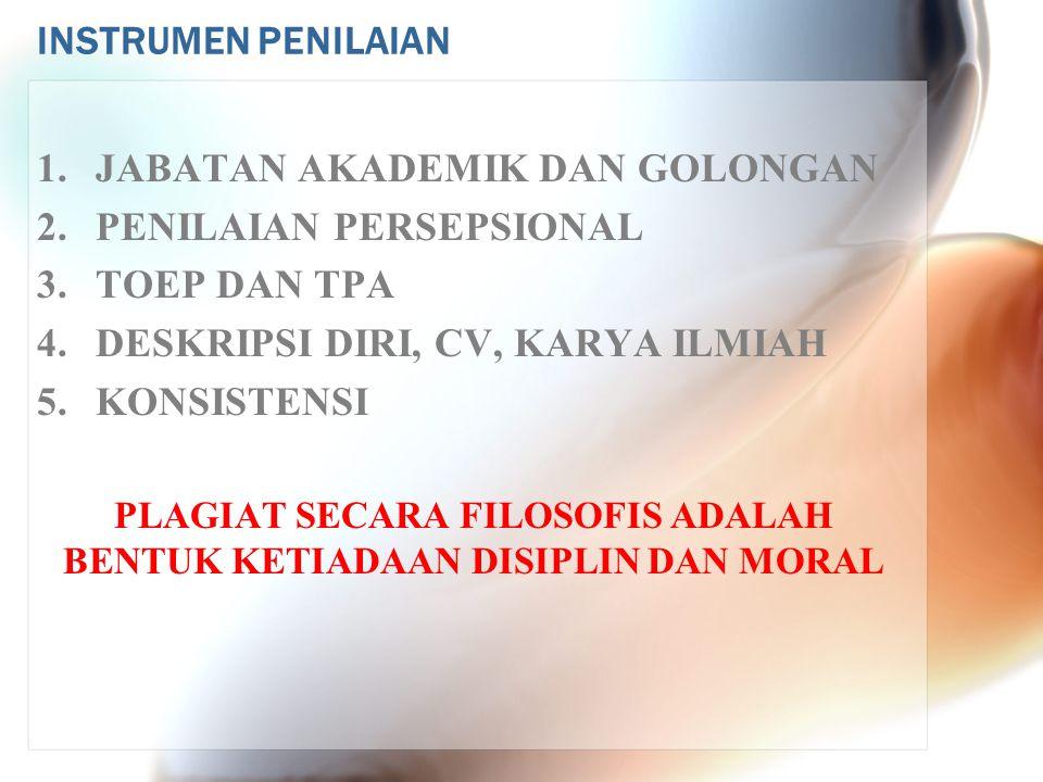 PLAGIAT SECARA FILOSOFIS ADALAH BENTUK KETIADAAN DISIPLIN DAN MORAL