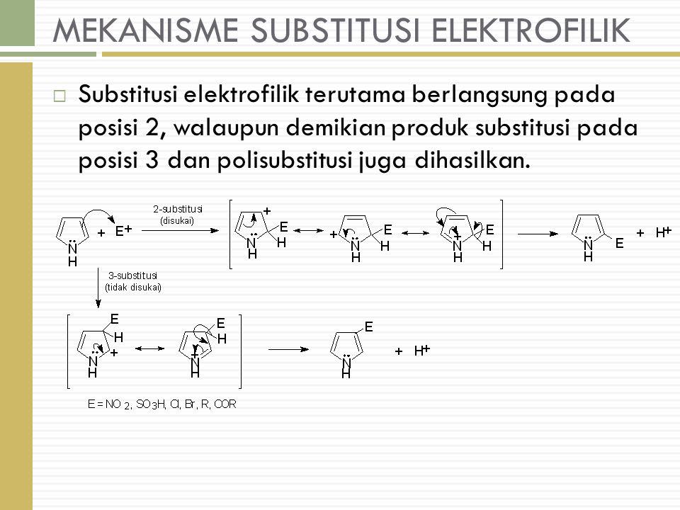 MEKANISME SUBSTITUSI ELEKTROFILIK