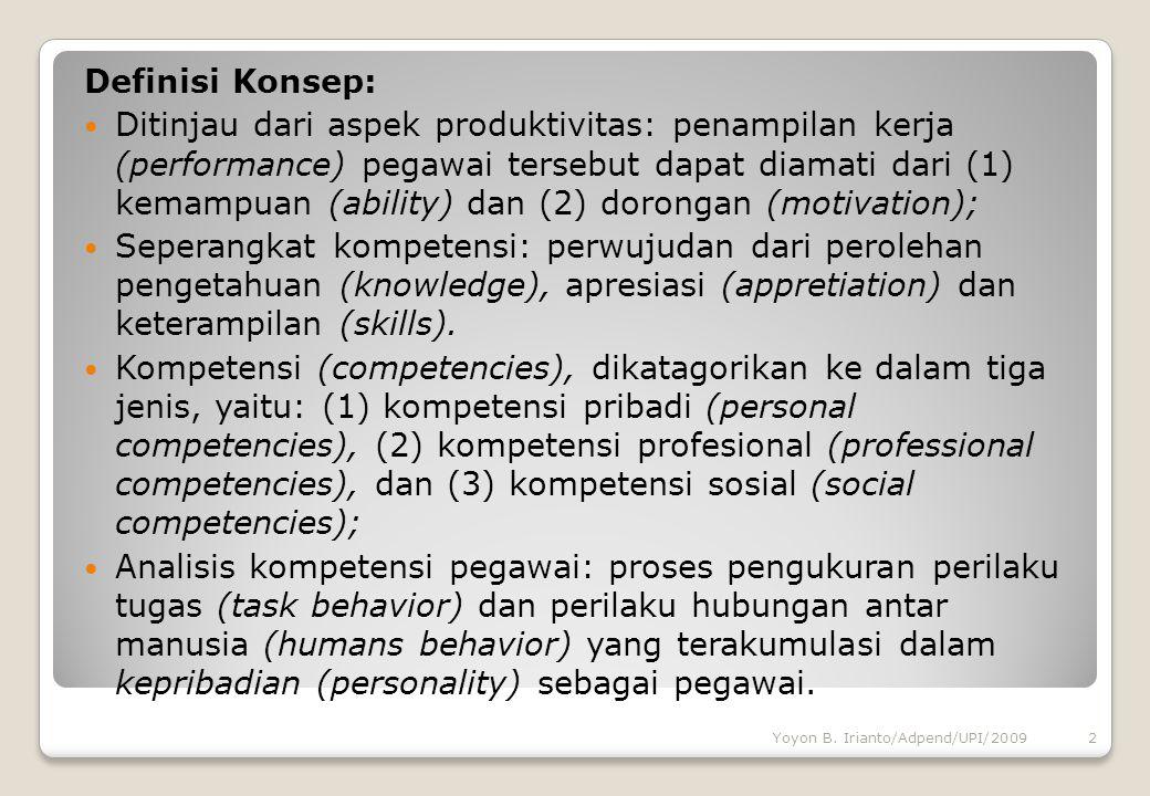 Definisi Konsep: