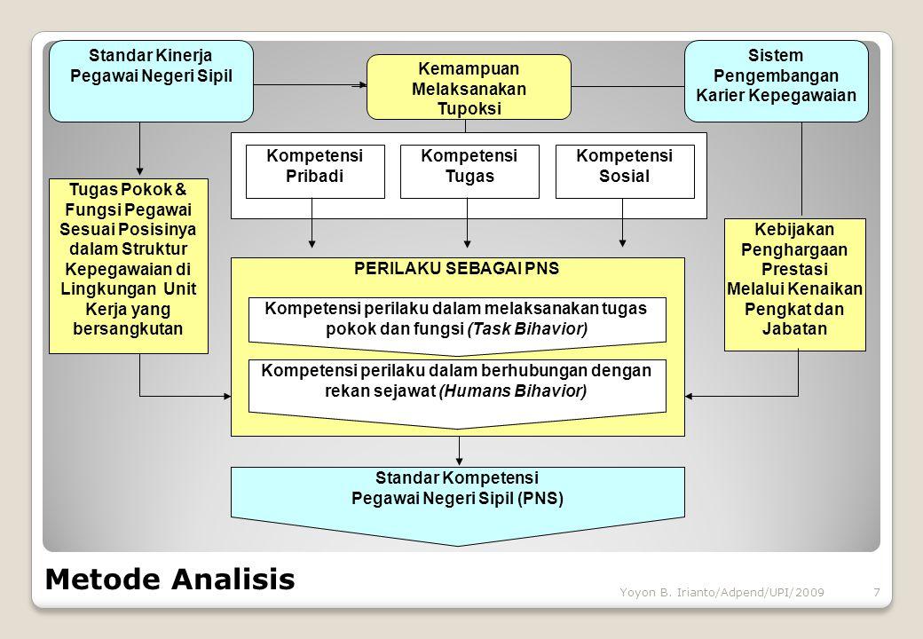 Metode Analisis Standar Kompetensi Pegawai Negeri Sipil (PNS)