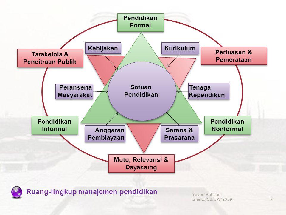 Ruang-lingkup manajemen pendidikan