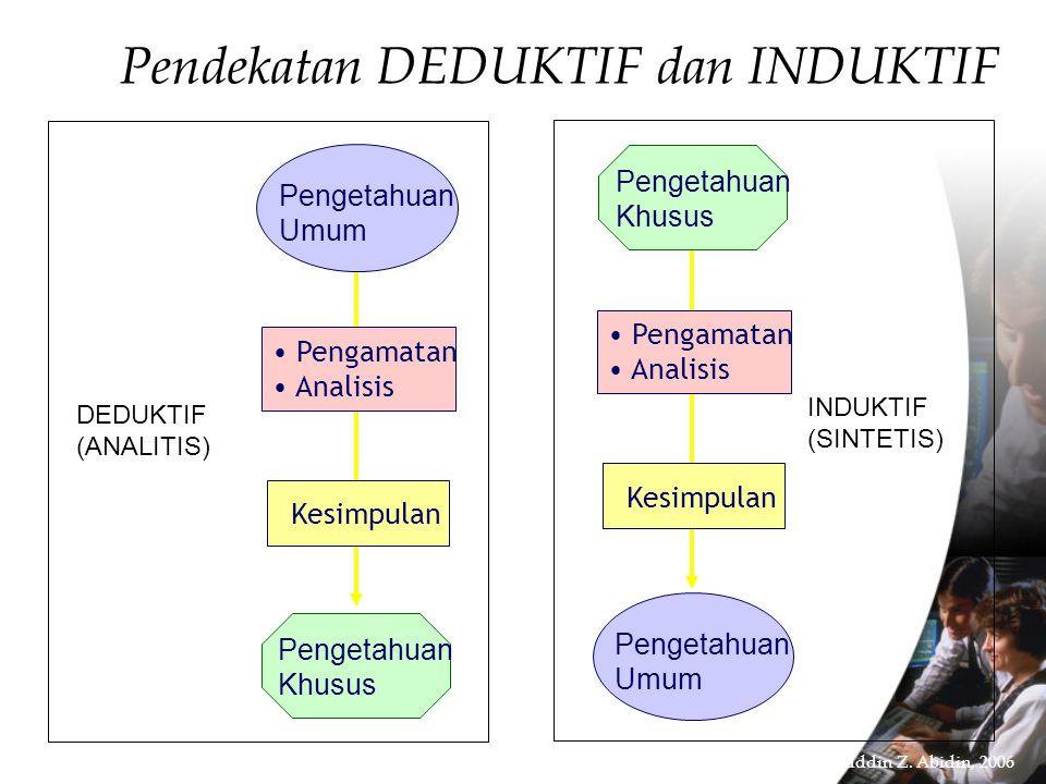 Pendekatan DEDUKTIF dan INDUKTIF