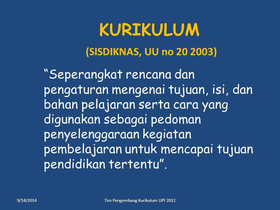 KURIKULUM (SISDIKNAS, UU no 20 2003)