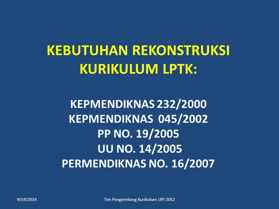 Tim Pengembang Kurikulum UPI 2012