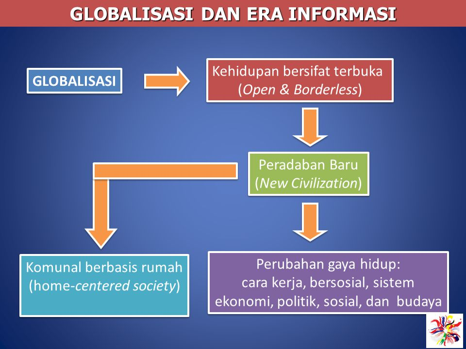 GLOBALISASI DAN ERA INFORMASI